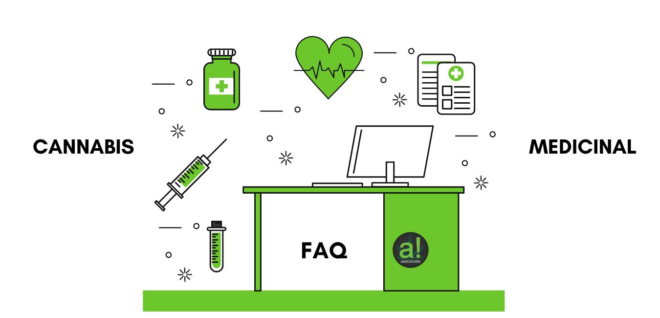 FAQ Consultorio Online Cannabis Medicinal Amala